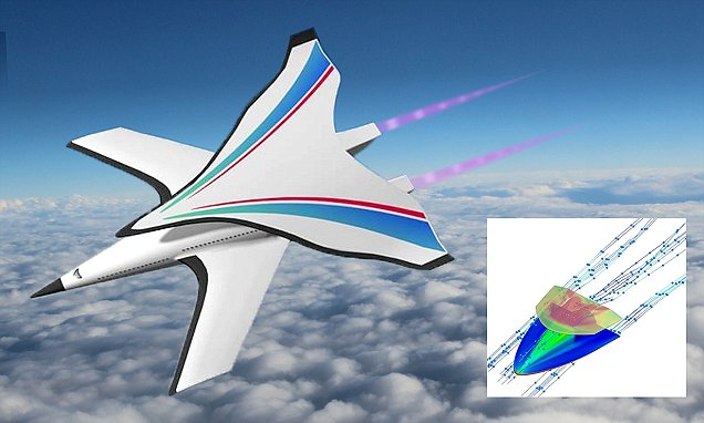 China's Hypersonic Plane needs a couple of hours to reach New York from Beijing.
